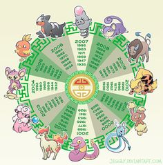 Pokemon Memes, Pokemon Fusion, Pokemon Fan, Cute Pokemon, Pokemon Stuff, What Pokemon Are You, Pokemon Original, Pokemon Tattoo, Zodiac Calendar