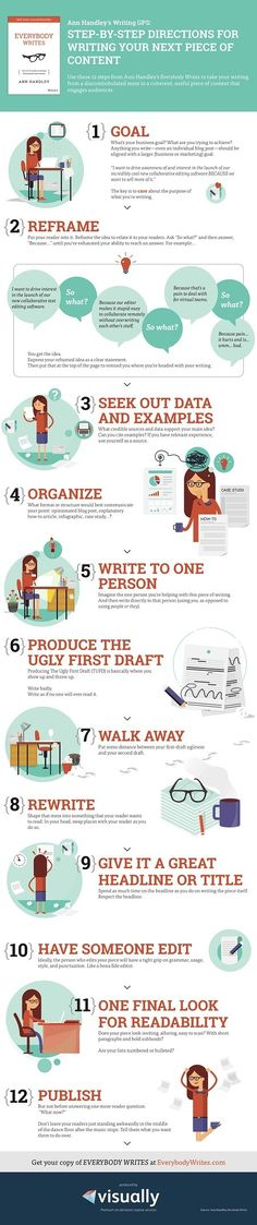 Step-by-Step Directions for Writing Your Next Piece of Content #infographic