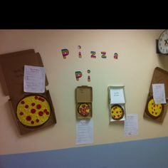 Students found the area and perimeter of the boxes and then had to decide what the diameter of the pizza needed to be to fit in the box. They also found the area and circumference of the pizza.