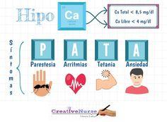Hipocalcemia enfermería