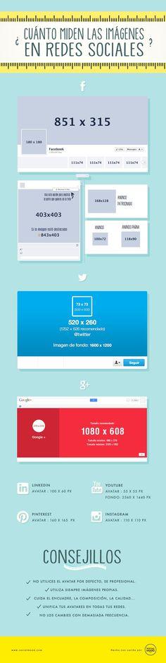 ¿Cuánto miden las imágenes en redes sociales? #Infografía en español #communitymanagersocialmedia