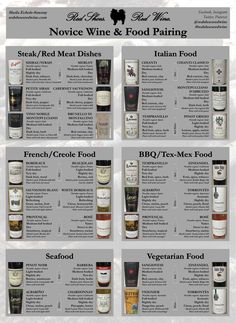 Novice Wine and Food Pairing for Steak, Italian Food, French/Creole Food, BBQ, TexMex, Seafood, and Vegetarian/Vegan. Enjoy! albarino, barbera, barone, beaujolais, blanc, bordeaux, brunello, cabernet, chardonnary, chianti, merlot, montalcino, montepulciano, petite sirah, pinot grigio, noir, provencal, sangiovese, shiraz, tempranillo, torrontes, viognier, zinfandel (Visit: http://redshoesredwine.com/?p=837) #italianwine