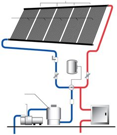 Do It Yourself Swimming Pool Solar Heating System Pool