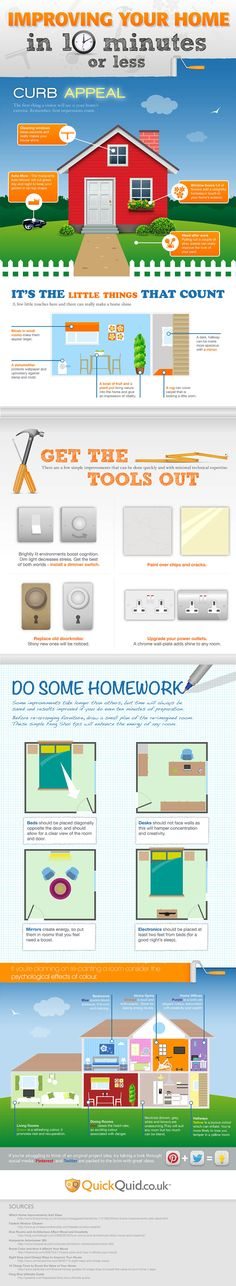 This Graphic Shows You Quick Home Improvement Projects You Can Tackle www.juliahurleyhomes.com