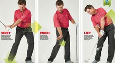 How to Compress the Ball in Three Easy Steps