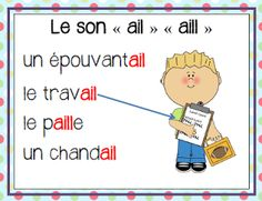 Teaching Little Brains Spanish Teaching Resources, French Resources, Teaching Tools, French Teacher, Teaching French, How To Speak French, Learn French, Education And Literacy, French Classroom