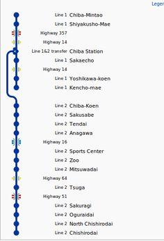 Die städtische #Einschienenbahn von #Chiba ist ein Hängebahnsystem, das die Stadt Chiba selbst sowie die Präfektur von Chiba, Japan befährt. Es handelt sich dabei um ein erhöht gebautes System, bei dem die Züge von der erhöht gebauten Schiene herabhängen. Das Fahrerlebnis gleicht daher eher einer Achterbahn.