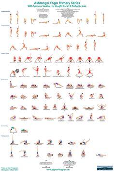 Póster serie primaria de Ashtanga Yoga por BigWaveYoga en Etsy