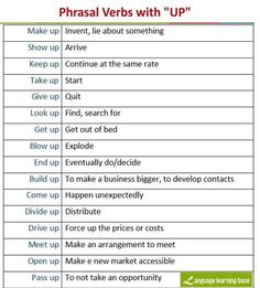 Phrasal Verbs with UP!