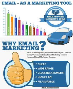 Understanding Mobile Email Statistics and Benchmarks. Email marketing nowadays is in large part of mobile marketing. Hemsmail: Best email marketing india company provides very result oriented services. Click or Call at Toll Free – 1800-200-4221.