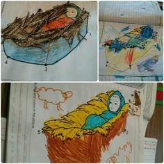 Lesson 39 Jesus is born