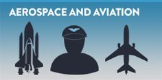 India - Career Pathways in Aerospace and Aviation