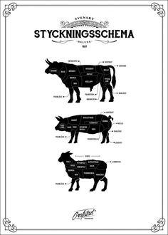 Poster - Styckningsschema - Vit 50x70 cm til kjøkken?