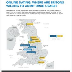 celebrating dating sites