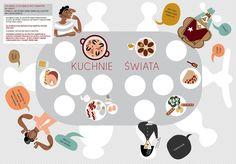 kuchnie świata wytwórnik