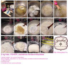 Házi, zselatinos fondant recept és készítése  http://shop.glazur.hu/tortas_alapok_tortadiszitoknek_kezdo/hazi_feher_fondant_recept_kepekkela