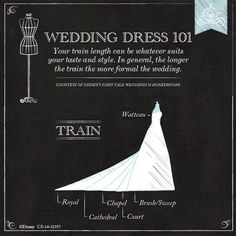 Wedding Dress 101: The length of your train can help set the mood for your entire event