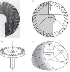 Mysterious sundial may be secret to Viking navigation - Thursday Apr 11, 2013 9:44 AMSciencehttp://science.nbcnews.com/_news/2013/04/11/17706321-mysterious-sundial-may-be-secret-to-viking-navigation?lite