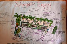 https://www.milkwood.net/wp-content/uploads/2015/02/January-Permaculture-Design-Course-101.jpg