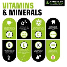 Make sure you're getting all the required vitamins for your body to have the chance to boost your potential.