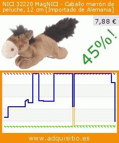 NICI 32220 MagNICI - Caballo marrón de peluche, 12 cm [Importado de Alemania] (Juguete). Baja 45%! Precio actual 7,88 €, el precio anterior fue de 14,37 €. https://www.adquisitio.es/nici/32220-mag-caballo-marr%C3%B3n