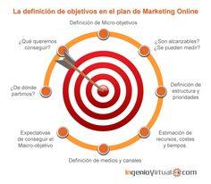 Definir objetivos antes de realizar un Plan de #Marketing Online es una práctica ideal   para todo tipo de #emprendedores, #negocios y #empresas, descubre el proceso... http://bit.ly/1RHHunV