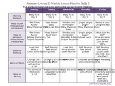 FREE lesson plan for the 1st Grade Journeys Lesson 26. The whole week is mapped out. Daily 5 activities correlate with lesson, in which sight w...