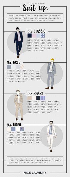 Suit Up: Choosing the Ideal Men's Suit #infographic #Fashion #LifeStule