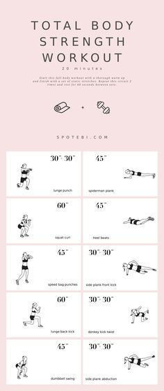 20-Minute Total Body Strength Workout