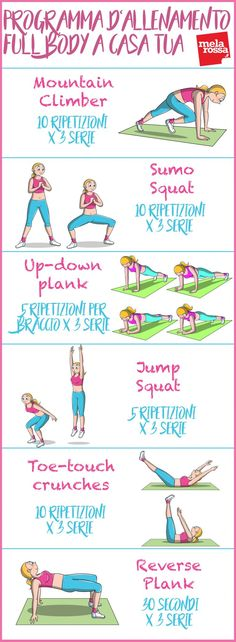 6 Simple Full Body Exercises to Cut Fat Fast – Fitness Maxx Fitness Workouts, At Home Workouts, Fitness Tips, Health Fitness, Aerobic Fitness, Cardio Workouts, Body Workouts, Physical Fitness, Quick Weight Loss Tips