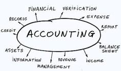 Best accounting assignment help in very affordable price by professional experts of accounting assignment writing provide you unique assignment to improve your grades.