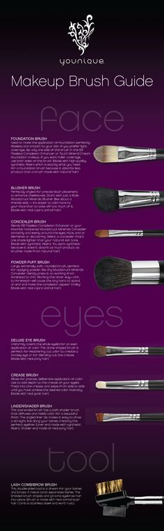 I need to remember this! Ever wonder what makeup brush to use? This infographic lists out exactly what each brush is for and gives you some good makeup tips, too! https://www.youniqueproducts.com/ArcySandoval