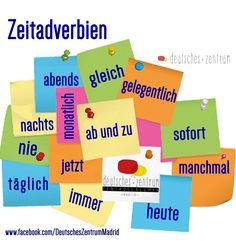 Adverbien Deutsch Grammatik
