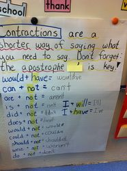 Contractions-idea from Pinterest