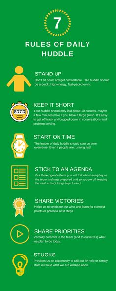 How To Make Daily Huddle Meetings More Productive in 2020 (Infographic) Team Meeting Agenda, Daily Meeting, Visual Management, Change Management, Management Tips, Project Management, Leadership Coaching, Leadership Development, Huddle Board