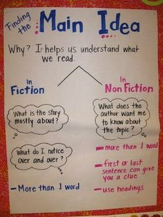 anchor chart facts and details | main ideas and supporting details of a text read aloud or information ...
