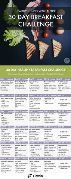 Challenge yourself to eat breakfast every morning for 30 days straight. Reduce hunger throughout the day and balance your blood sugar by starting your day right.