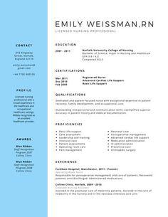 professional licensed nurse resume - Graduate Nurse Resume Template