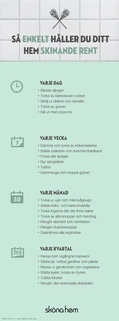 Checklista städning
