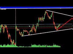 DAX Trading 15 Punkte Rebound Long Trade M1 Chart CRV: 1,5  PIPWERK PTA ...