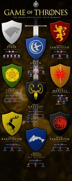 """Other Infographics - Game of Thrones Infographic. """"Game of Thrones"""" - The Major Houses and Their Members. Game Of Thrones: Major Houses & Members. Arte Game Of Thrones, Game Of Thrones Party, Game Of Thrones Houses, Game Of Thrones Fans, Game Of Thrones History, Game Of Thrones Characters, Serie Got, Film Serie, Movies And Series"""