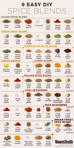 9 easy DIY seasoning mixes spice blends and 16 other useful kitchen cheat sheets Homemade Spices, Homemade Seasonings, Homemade Italian Seasoning, Homemade Pizza Sauce, Italian Sausage Seasoning, Homemade Dry Mixes, Homemade Spice Blends, Homemade Pasta, Greek Spices