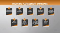Integrate GTA Travel, Hotelbeds, DOTW, Agoda, Hotelspro, Travco, Tourico Hotel APIs for Top Hotel Inventory – Provab.com Travel Agent Career, Travel And Tourism, Travel Guide, Travel Destinations, Travel Agency, Business Education, Top Hotels, Business Travel, Software Development