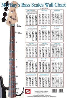 Bass Scale Wall Chart sheet music - electric bass guitar sheet music by Corey Christiansen: Mel Bay Publications, Inc. Shop the World's Largest Sheet Music Selection today at Sheet Music Plus. Bass Guitar Sheet Music, Bass Guitar Scales, Bass Guitar Notes, Bass Guitar Chords, Music Theory Guitar, Guitar Chord Chart, Bass Guitar Lessons, Guitar Songs, Learn Bass Guitar