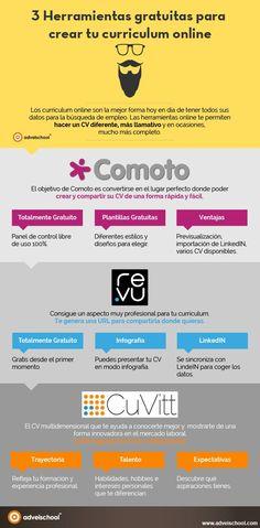 3 Herramientas gratuitas para crear tu Curriculum online #infografía #infographic #empleo