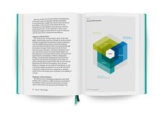 The Right to Brand – Book Design by Neue Gestaltung, Berlin, via Behance