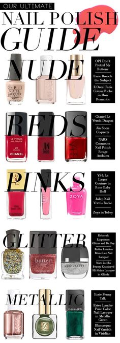 The Ultimate Nail Polish Guide by Kara Manos of Politics of Pretty