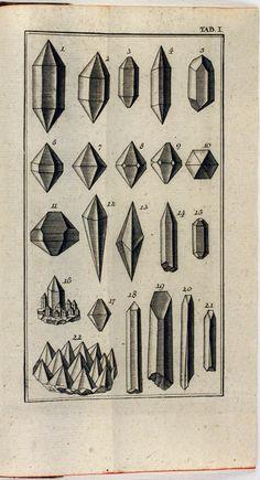 Romé de L'Isle (or Delisle), Jean-Baptiste Louis (1777)