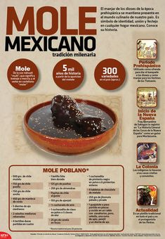 Mole Mexicano Molli is the nahuatl word for sauce. Mexican Kitchens, Mexican Cooking, Mexican Dishes, Authentic Mexican Recipes, Mexican Mole, Mexican Chicken Mole, Mole Recipe, Mole Poblano Recipe, Traditional Mexican Food
