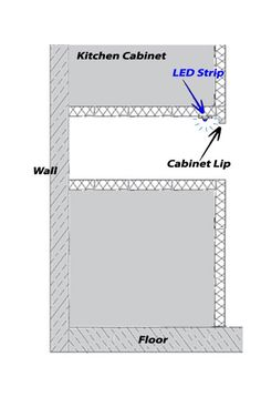 Positioning LEDs under a kitchen/bathroom cabinet with a lip